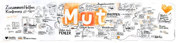 Graphic Recording by Daniela Waser